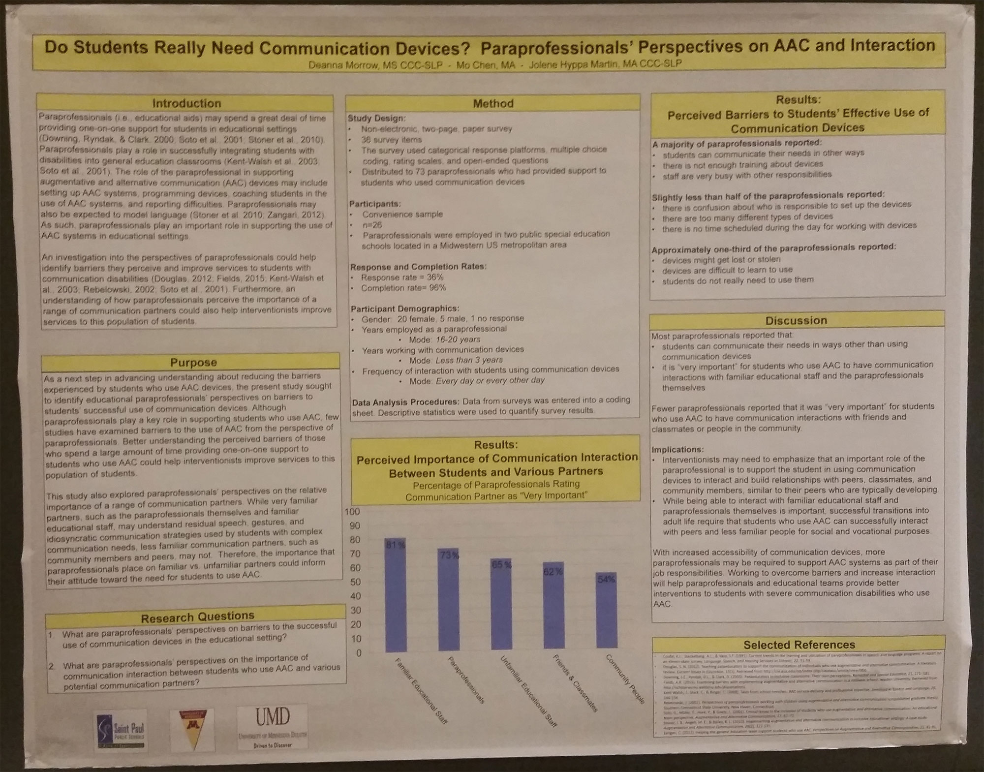 When Is Use Of Paraprofessionals >> Paraprofessionals Perspectives On Aac And Interaction